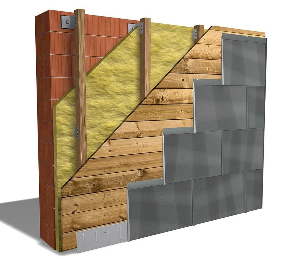 Fassade Ideen Tipps Fur Ihre Fassadengestaltung Prefa